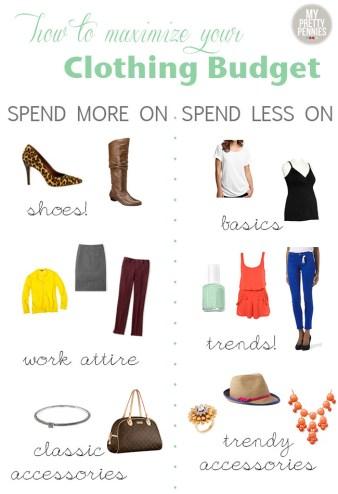 Bugetul de haine