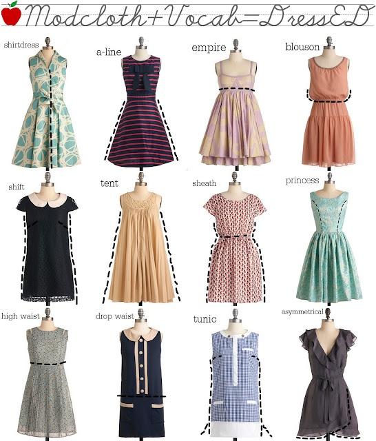 Tipuri de rochii si caracteristicile lor