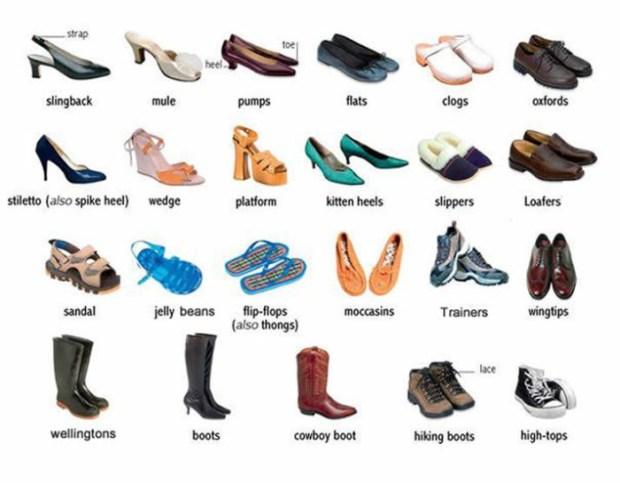 tipuri de pantofi
