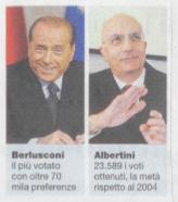 Corriere001