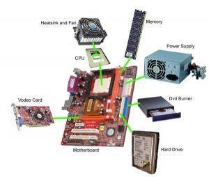 O configuraţie PC de 1000 lei