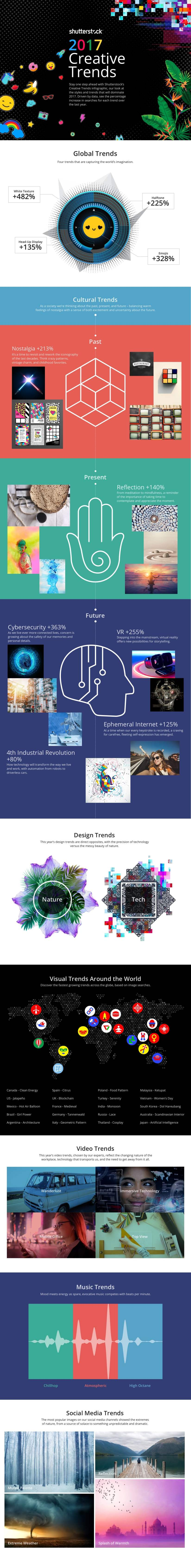 2017 Trends Static