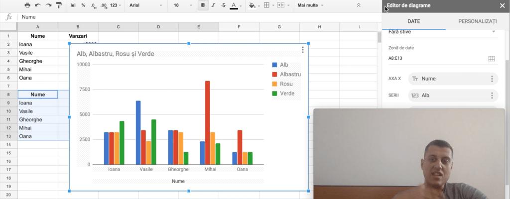 [Video] Cum faci diagrame și grafice simple în Google Sheets