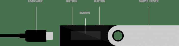 Schema Ledger Nano S