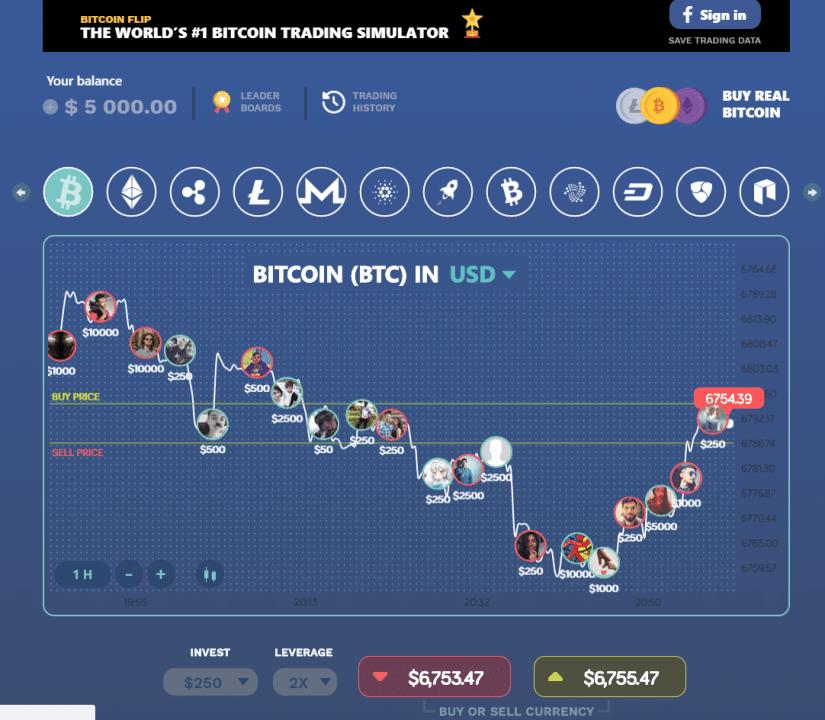 bitcoin trading romania