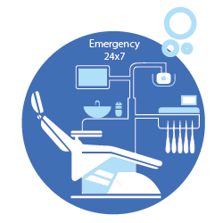 Emergency Dentistry (24x7)