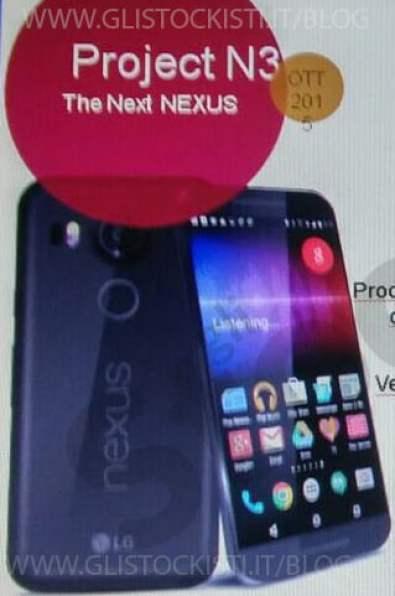 Specificatiile telefonului Nexus 5X
