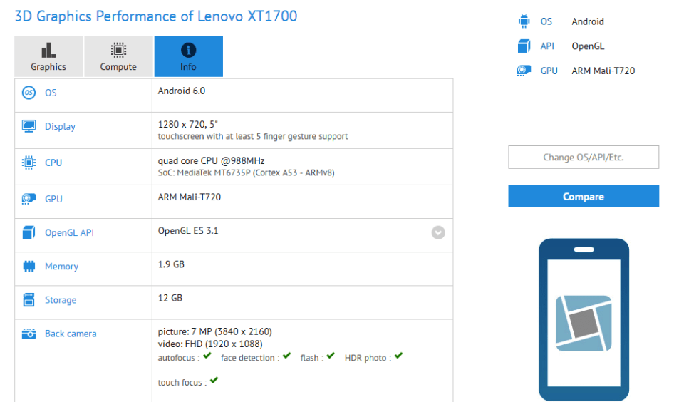 Lenovo XT1700 ar putea fi urmatorul Moto E