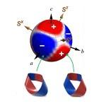 【朗報】トポロジカル量子コンピュータの実現に重要な準粒子の性質、解明される