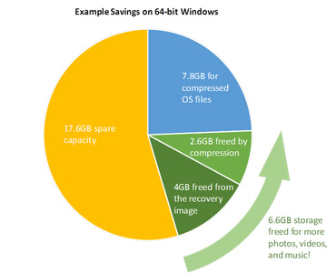 ms-space-savings-windows-10のコピー