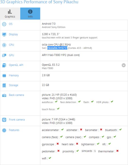 Sony Pikachu (Sony G3112) phone