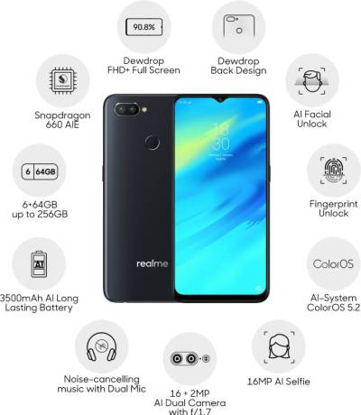 Realme 2 Pro Review - First Impression & Look 1