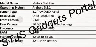 Motorola Moto X 3rd Gen Specifications sheet