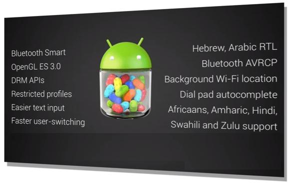 android feature, android device, android,, Android Features
