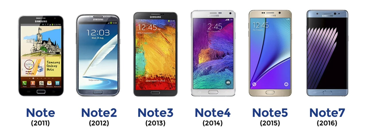 Image result for samsung galaxy and note series