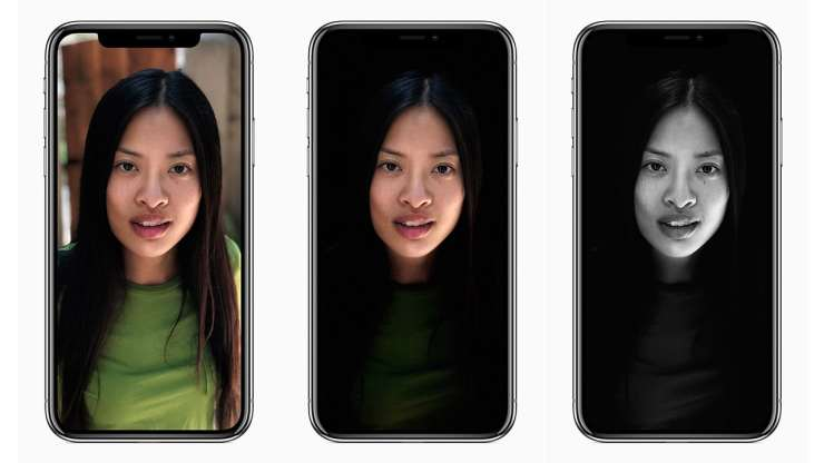 Different Portrait Lighting modes on the iPhone X