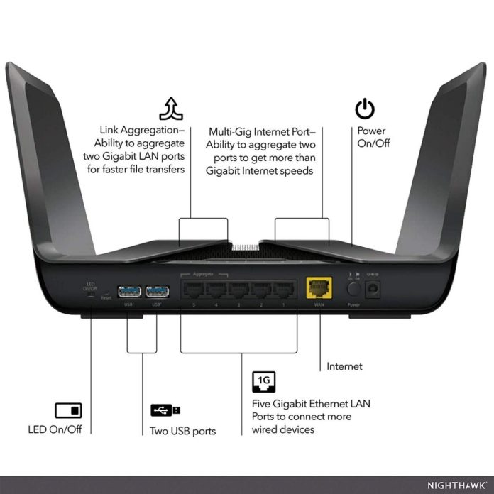Netgear Nighthawk AX8 8 Stream WiFi Router2