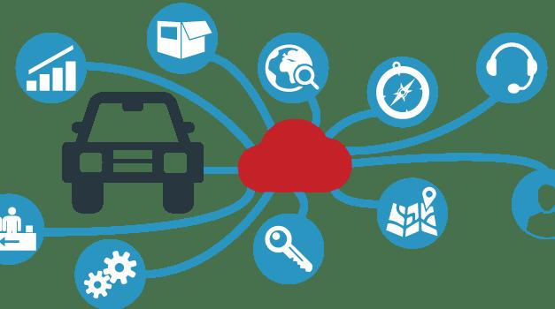 Convierte tu coche en un Coche Conectado