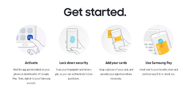 Samsung Pay Getting Started Guide