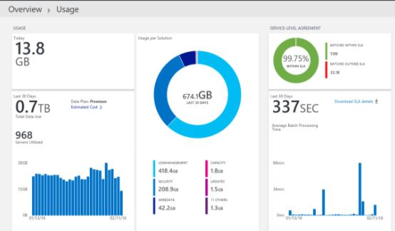 Reset Data Usage