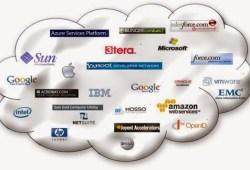 Cloud Computing Service