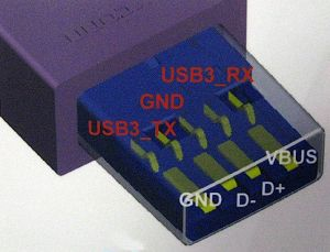 Detail USB 3.0