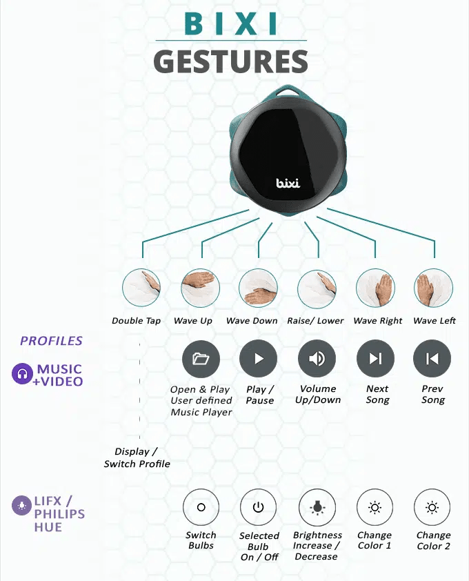bixi gestures to control your life