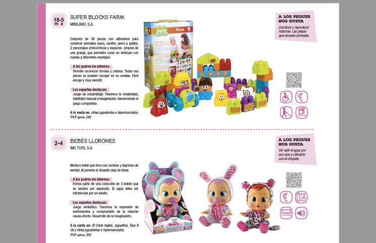Guía de juguetes AIJU