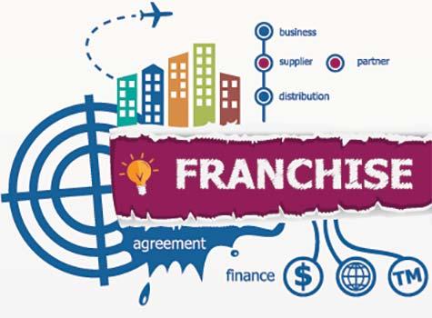 franquias online