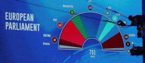 Ultimi Exit Poll: Lega tra il 27 ed il 31% e PD tra il 20,5 e 24,5%. M5S terzo partito
