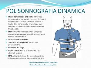 Polisonnografia Dinamica