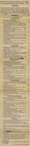 1910 8th grade exam sample questions. Image: bullitcountyhistory.com