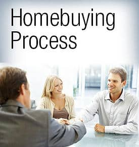 Home Buyers Process