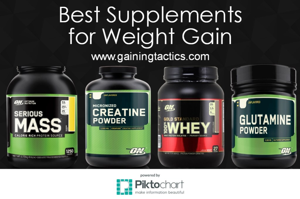 Best Supplements for Weight Gain