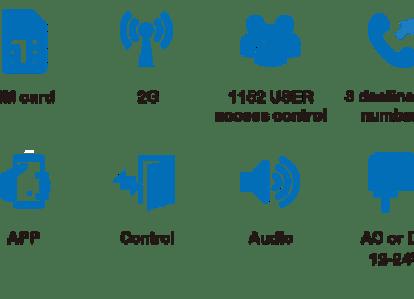 audio-intercom-SS91B-icon