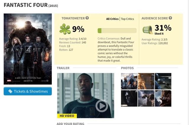 Foto: Rotten Tomatoes
