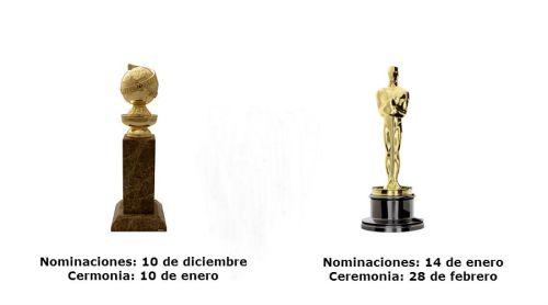 Globos de Oro / Óscares: los posibles contendientes