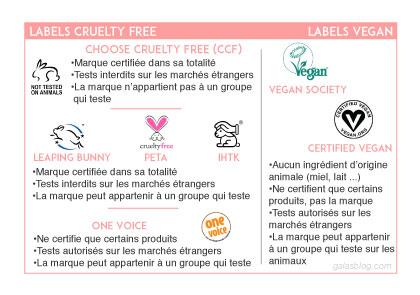 ingredients_vegan_crueltyfree_5