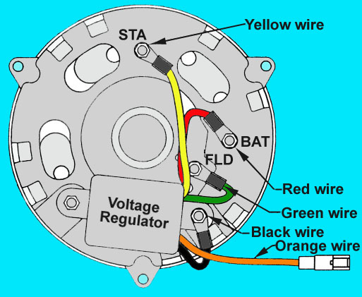 external voltage regulator wiring diagram external wiring diagram for alternator external voltage regulator on external voltage regulator wiring diagram