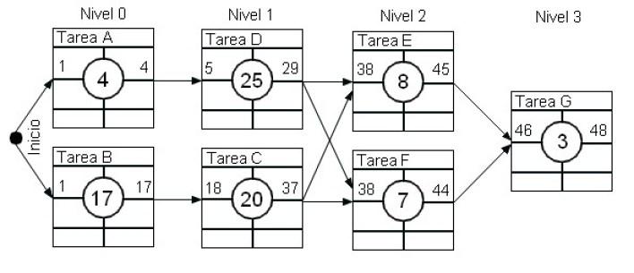 pert_ejemplo1_01_letras
