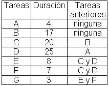 tabla_01
