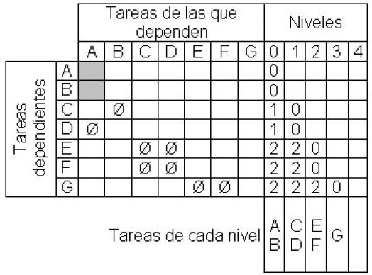 tabla_09