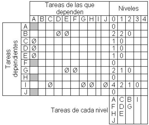 tabla_11