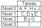 tabla_12