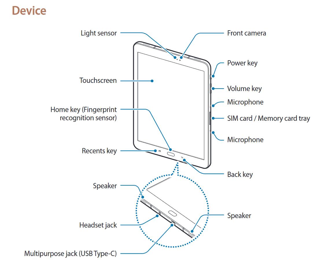 Samsung Tab Manual