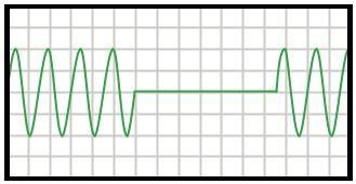 interrupciones-voltaje-calidad-voltaje