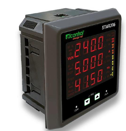 elcontrol analizador