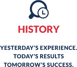 history 845wide