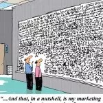 Art Gallery Marketing Plan