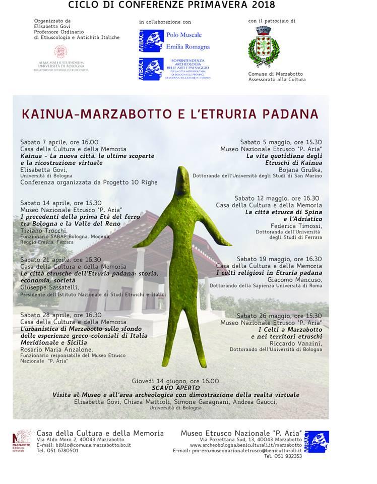 Kainua-Marzabotto e l'Etruria Padana